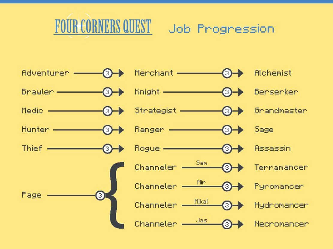 job-tree-3